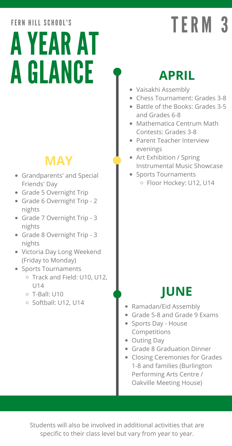 Year At A Glance - Term 3